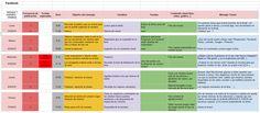 calendario-editorial-blogs