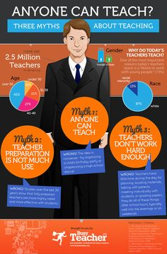 3 Myths about teaching #infographic #education Teacher Hacks, Teacher Humor, Teacher Resources, Teacher Quotes, Math Teacher, Education College, Elementary Education, Teacher Education, Education English