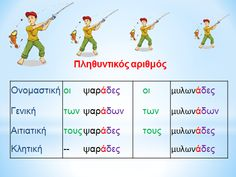 Picture Greek Language, Infant Activities, Grammar, Projects To Try, Education, School, Kids, Pictures, Young Children