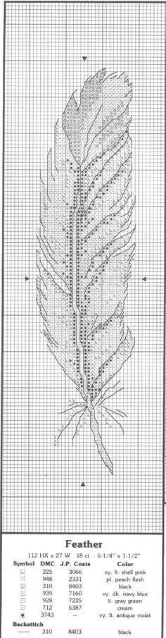 Borduurpatroon Kruissteek Dromenvanger *Embroidery Cross Stitch Pattern Dreamcatcher ~Veren *Feathers~