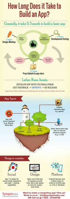 How long does it take to develop a #mobileapp? Know it here!