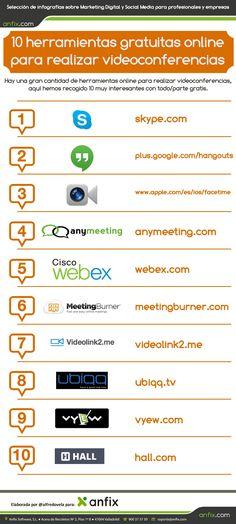 10 herramientas online gratuitas para realizar videoconferencias #infografia #infographic