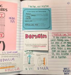 Functions and Relations INB Pages | Mrs. E Teaches Math