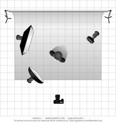 Portrait photo and lighting setup with Softbox by Yakir Pollak 1