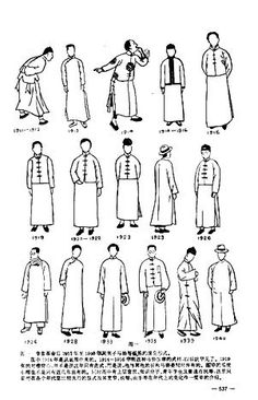 Silhouette changes in men's Chinese clothing
