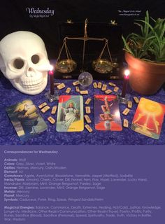 My correspondences chart for Wednesday with altar. - By Skyla NightOwl - The Magical Circle School - www.themagicalcircle.net