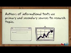 ▶ Primary and Secondary Sources - YouTube