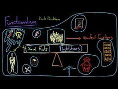 Functionalism - YouTube