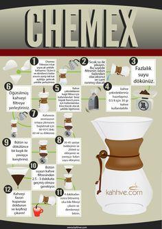 chemex ile kahve nasıl demlenir