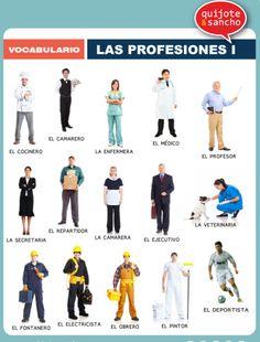Profesiones. http://quijotesancho.com/vocabulario-2/  Descarga: http://www.quijotesancho.com/vocabulario/profesiones.pdf
