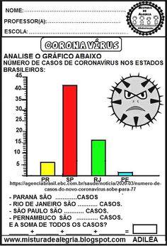 CORONAVÍRUS - ATIVIDADES EDUCATIVAS ENSINO FUNDAMENTAL 1 - Mistura de Alegria Study Notes, Professor, Bar Chart, 3 D, School, Google, Poetry Activities, Math Charts, Bar Graphs