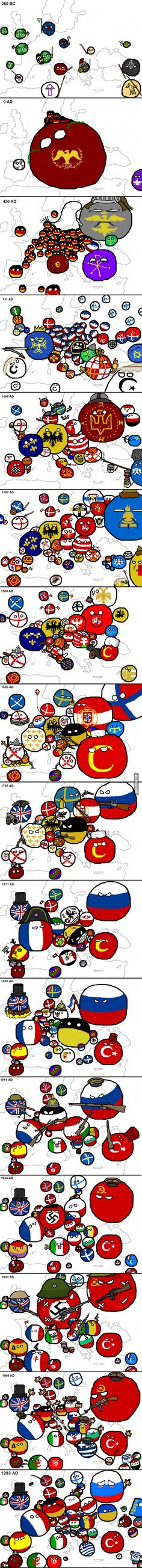 A quick historical lesson about Europe