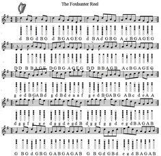 The Foxhunter's Reel Tin Whistle Sheet Music