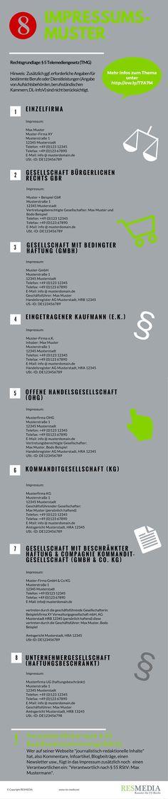 RESMEDIA Infografik 8 Impressumsmuster für Unternehmen http://blog-it-recht.de/wp-content/uploads/2015/10/Infografik-Muster_Impressum1.pdf