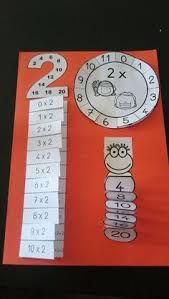 What is Mental Math? Well, answer is quite simple, mental math is nothing but simple calculations done in your head, that is, mentally. Teaching Multiplication, Teaching Math, Multiplication Tables, Multiplication Strategies, Math Fractions, Material Didático, Math Classroom, French Classroom, Third Grade Math