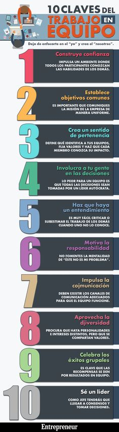 10 claves del trabajo en equipo #infografia #infographic #rrhh No Se, Free Fitness, Henry Ford, Professional Development, Personal Development, Flipped Classroom, Clarity, Community Manager, Team Building