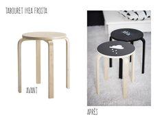 Frosta Krukje Ikea : 26 besten ikea hack: frosta hocker bilder auf pinterest stool