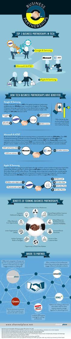Business Partnerships: An Essential Part of Tech