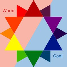 warm and cold Painting Lessons, Art Lessons, Elements Of Art Color, Art Room Posters, Art Handouts, Art Basics, Warm And Cool Colors, Elements And Principles, Design Theory