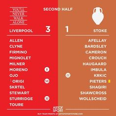 GOOOOAAAAALLLLL Liverpool keep on scoring  #liverpool #Lfc #ynwa