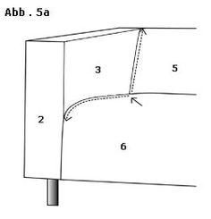 n hideen mit geschirrt chern selber n hen anleitungen und schnittmuster. Black Bedroom Furniture Sets. Home Design Ideas