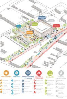Masterplan Architecture, Architecture Mapping, Conceptual Architecture, Architecture Concept Diagram, Architecture Panel, Architecture Portfolio, Urban Design Concept, Urban Design Diagram, Urban Mapping