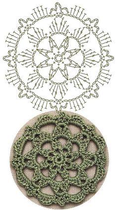 No 34 starburst medallion lace crochet motifs 스타버스트 모티브도안 Crochet Earrings Pattern, Crochet Jewelry Patterns, Crochet Motif Patterns, Crochet Diagram, Crochet Chart, Thread Crochet, Crochet Accessories, Crochet Stitches, Crochet Circle Pattern