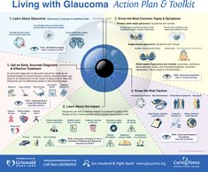 According to research, thinning of the cornea, increased pressure within the eye, and visual field loss are indicators that glaucoma could progress.