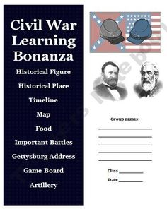 US Civil War History and Research Group Activity