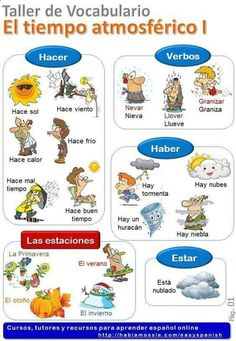 Biblioteca multimedia ‹ Easy Spanish✿ Spanish Learning/ Teaching Spanish / Spanish Language / Spanish vocabulary / Spoken Spanish / More fun Spanish Resources at espanolautomatico. ✿ Share it with people who are serious about learning Spanish! Spanish Help, Learn To Speak Spanish, Spanish Basics, Spanish Phrases, Spanish Grammar, Spanish Vocabulary, Spanish Words, Spanish English, Spanish Language Learning