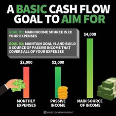 It's all about the CASHFLOW . - Finance tips, saving money, budgeting planner Business Money, Start Up Business, Business Tips, Business Goals, Online Business, Entrepreneur Motivation, Business Motivation, Entrepreneur Quotes, Entrepreneur Inspiration