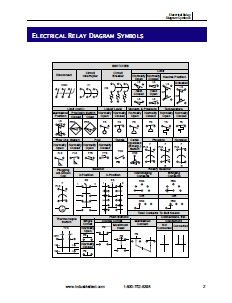 Electrical Relay Diagram and P Symbols