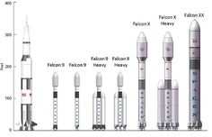 Diagram of the Falcon 9 rocket's upper stage. Credit