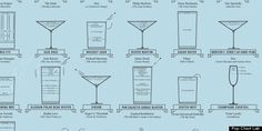 PHOTOS: 7 Famous Cocktails In Books