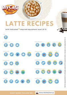Cafe Menu, Cafe Food, Cafe Latte Recipe, Game Cafe, Coffee Equipment, Hay Day, Caramel Latte, Iced Latte, Cafe Design