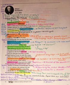 Extract from, the prelude annotations college notes, school notes, school tips, school English Literature Poems, Teaching Literature, College Notes, School Notes, Revision Notes, Study Notes, Gcse Poetry Anthology, School Study Tips, School Tips