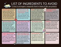 """Toxic Chemicals - List of Ingredients to Avoid """"Refrigerator Magnet"""""""