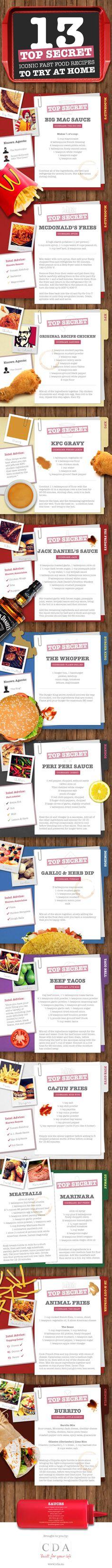 Secret Recipes of Famous Fast Food Restaurants Infographic