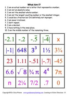 184 Best Real Numbers Images On Pinterest Summer Days, Autos And Real Numbers Chart With Examples Real Numbers Following Directions Teaching Language Cues And Math Vocabulary