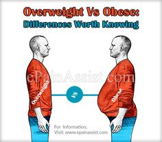 A condition of excess weight of an individual can be known as overweight and obesity. However, there are certain differences between a person being overweight and being obese. Let us know some of the differences here. Weight Loss Help, Trying To Lose Weight, Weight Loss Plans, Metabolic Disorders, Health Resources, Fad Diets, Lose Weight Naturally, Different, Health And Wellness