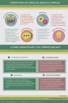 Competencias básicas para el empleo y como reflejarlas en tu currículum. Infografía