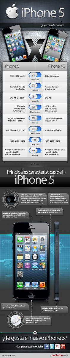 Averigua que es lo nuevo en el iPhone 5?