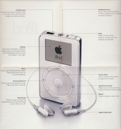 Steve Jobs unquestionably unveiled a game changer when he introduced the iPod digital music player back 11 years ago. And while I love all the cool devices as Apple has innovated and expanded this … Apple Tv, Apple Watch, Nintendo 3ds, Steve Jobs Apple, Apple Earphones, Cored Apple, Apple Types, Der Computer, Computer Science
