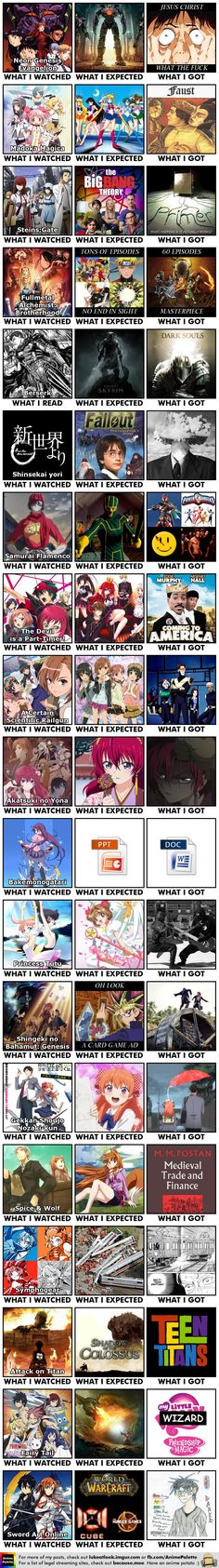 What I Watched - What I Expected - What I Got - Imgur