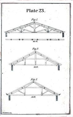 Design - Architectural - Framing, roof 1