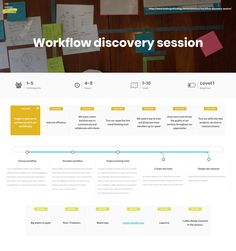 The starting point for better collaboration. Workflow discovery session