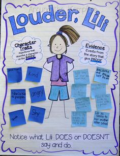 Louder, Lili: by Gennifer Choldenko.  Inferring character traits chart. Blog post with lots of ideas for teaching with the book.