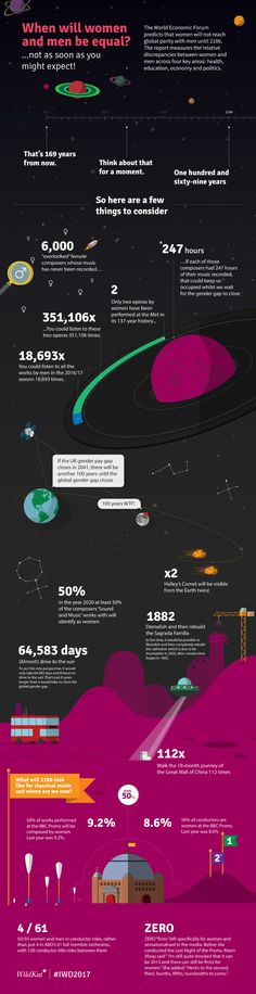 Have a look at our infographic report for International Women's Day and learn facts about gender gap, gender equality and the role of women in classical music and its industry.   Created with designer agency Sane & Able