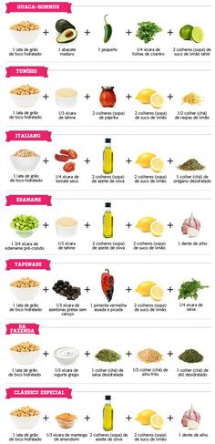 hommus - grão de bico