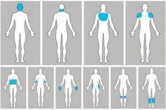 Proč nás bolí určitá místa na těle? Vysvětlení najdete ve vašem současném emocionálním stavu